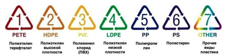 raspoznat_opasnyy_plastik